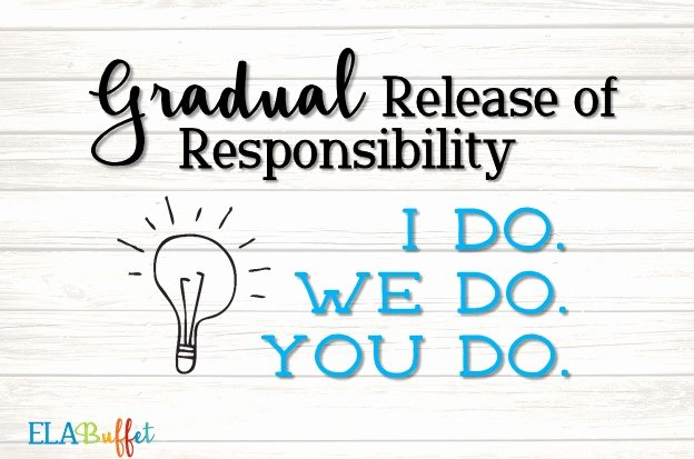 Gradual Release Lesson Plan Template Lovely the Gradual Release Of Responsibility Method