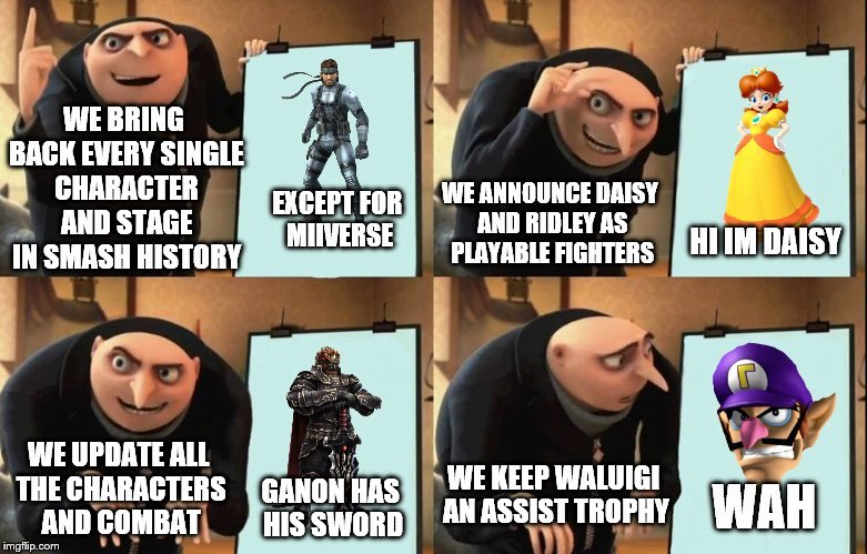 Gru Plan Meme Template Beautiful the Most Offensive Plan Ever Imgflip