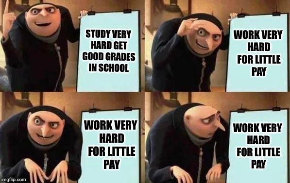 Gru Plan Meme Template Elegant Gru S Plan Imgflip