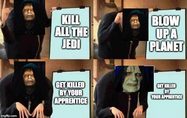 Gru Plan Meme Template Elegant Gru S Plan Memes Imgflip