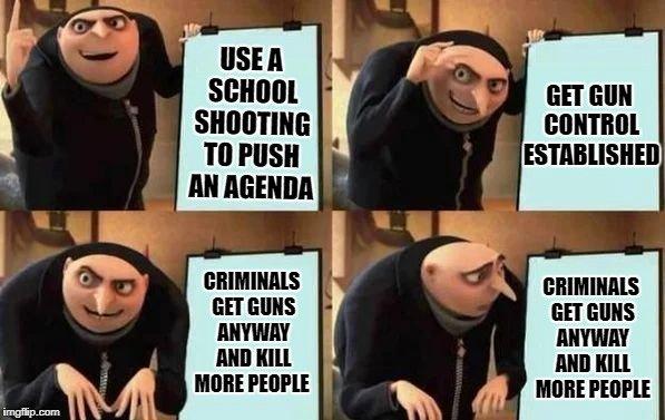 Gru Plan Meme Template Inspirational Gru S Plan Memes Imgflip