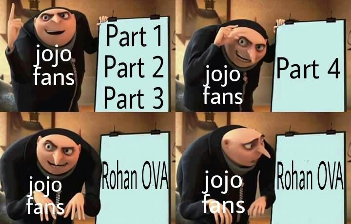 Gru Plan Meme Template Lovely Part 5 when Gru S Plan