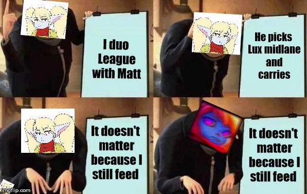 Gru Plan Meme Template Unique Gru S Plan Memes Imgflip
