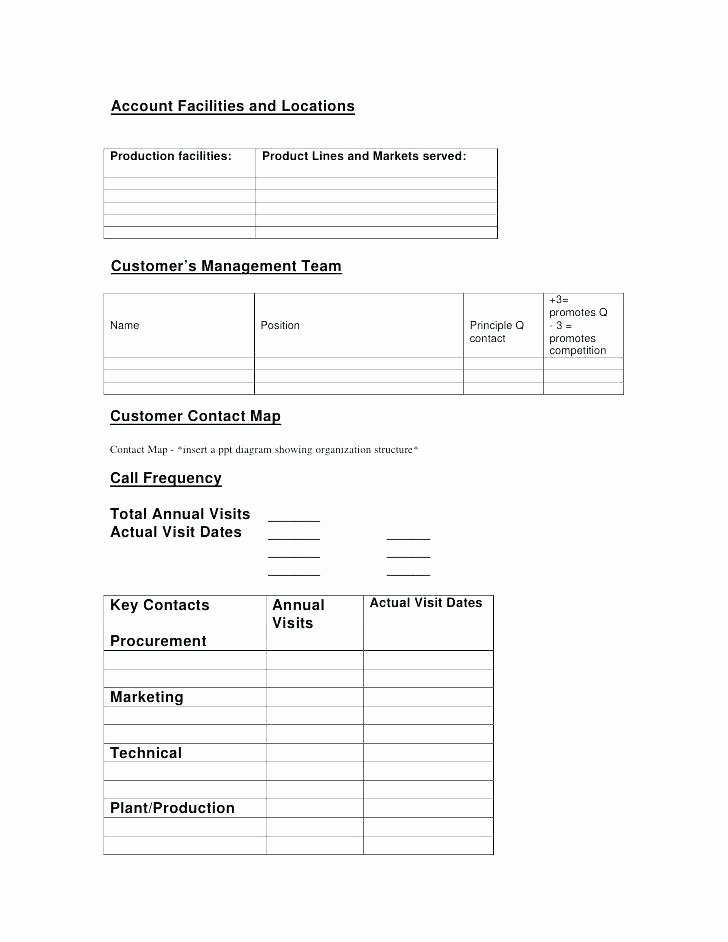 Gym Business Plan Template Inspirational Business Plan Template Free – Illwfo