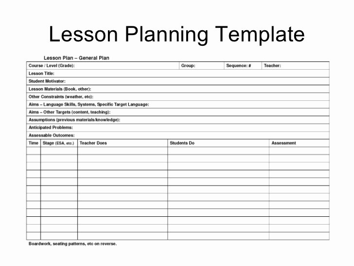 High School Lesson Plan Template Best Of High School Science Lesson Plan format High School