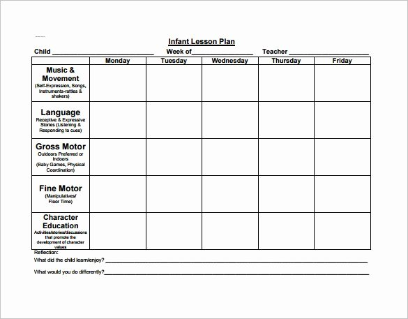 High Scope Lesson Plan Template Elegant High Scope Lesson Plan Template Pre K Shmpfo