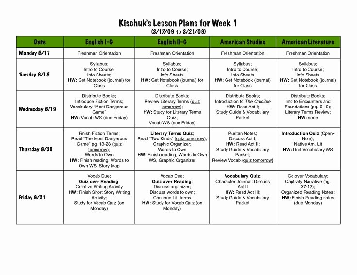 High Scope Lesson Plan Template Lovely 17 Best Images About American Literature On Pinterest