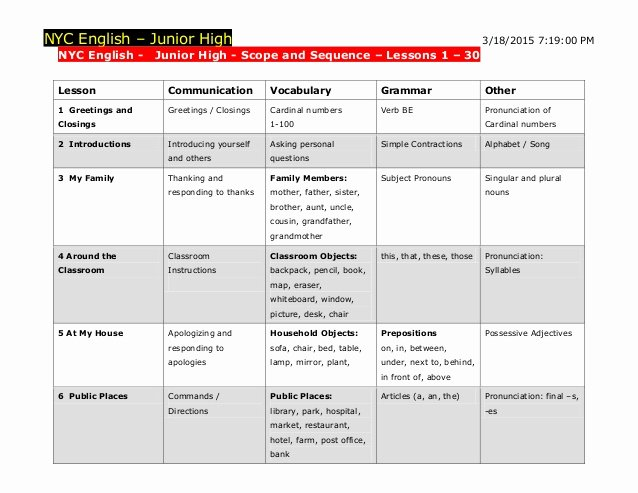 High Scope Lesson Plan Template New Nyc English Scope and Sequence