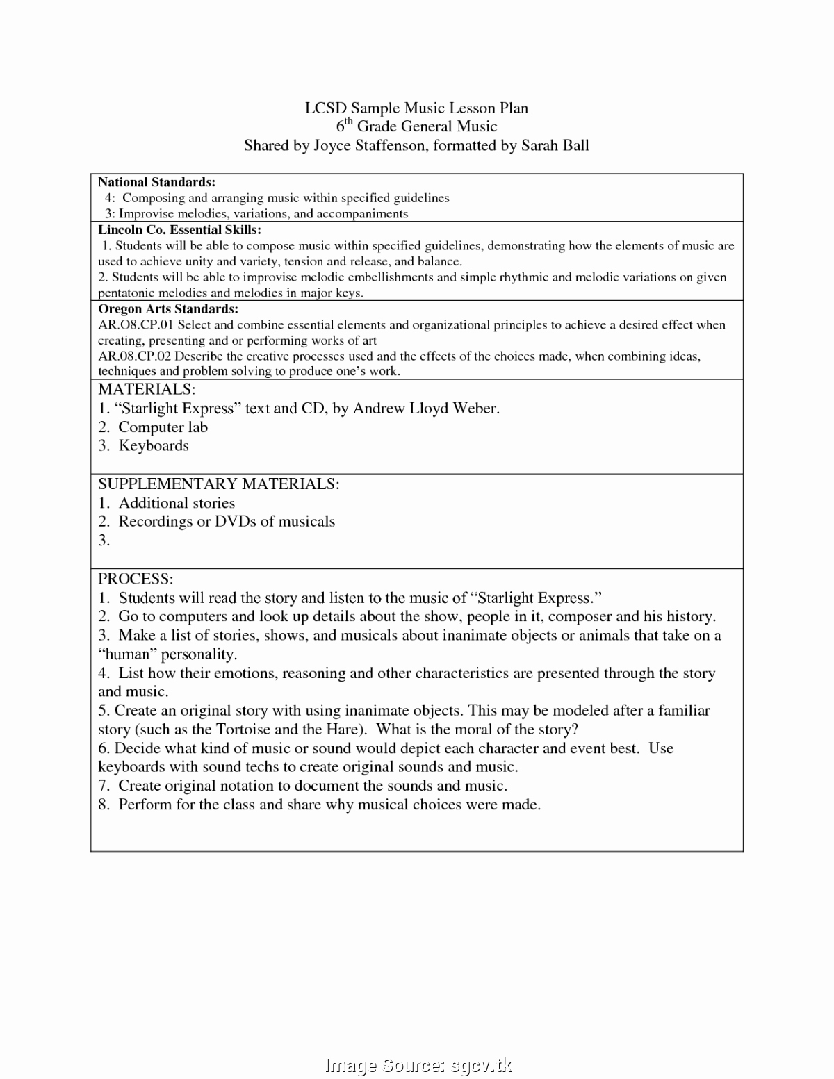 High Scope Lesson Plan Template Unique Briliant Creative Curriculum Lesson Plans Infants Creative