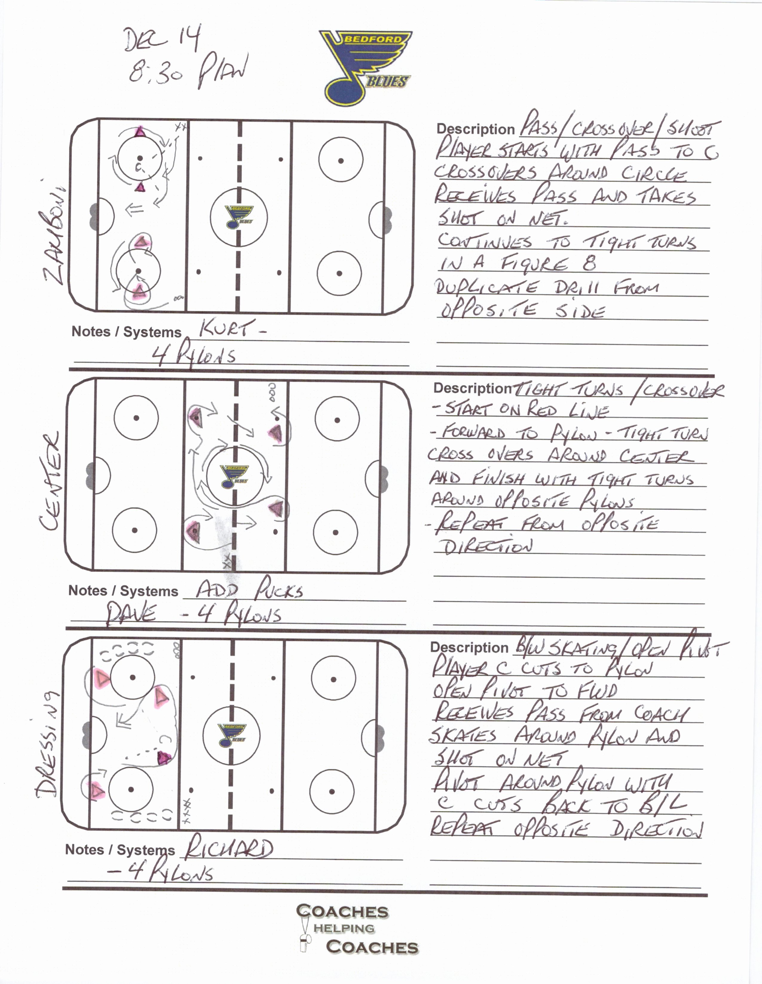 Hockey Practice Plan Template Beautiful Full Ice Practice Plan for Novice U8 with Three