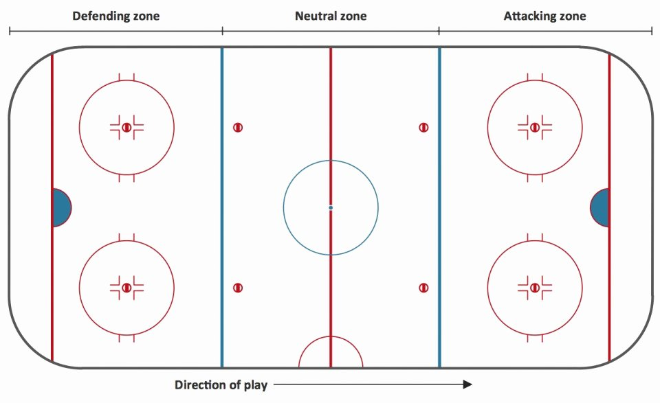 Hockey Practice Plan Template Inspirational 024 Hockey Practice Plan Template Screen Shot at