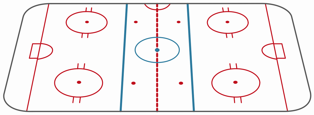 Hockey Practice Plan Template New Ice Hockey solution