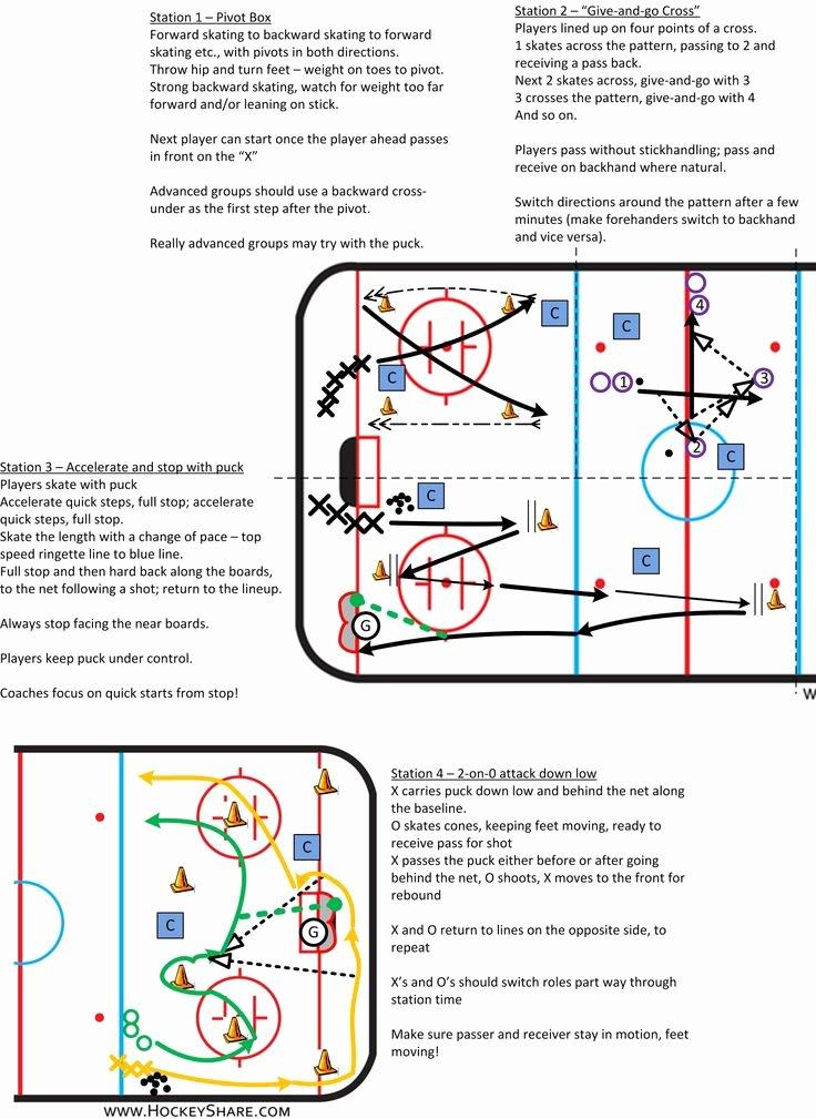 Hockey Practice Plan Template New Printable Hockey Practice Plan Template – Free Template Design