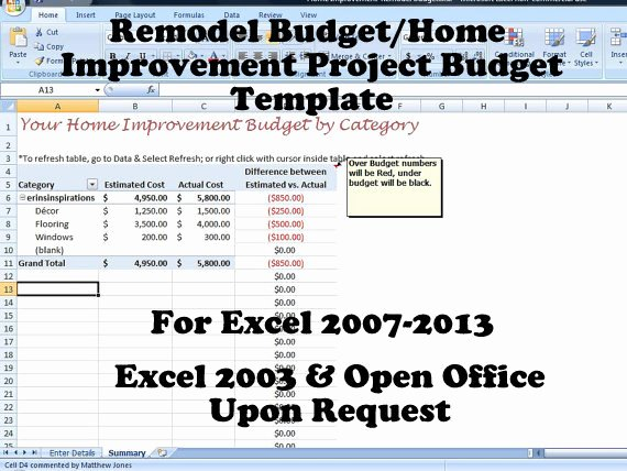 Home Remodeling Project Plan Template Luxury Remodel Bud Improvement Project Bud Template for Home
