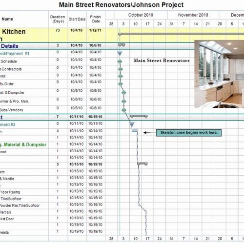 Home Renovation Project Plan Template Luxury 20 Great Home Renovation Project Plan Template Excel