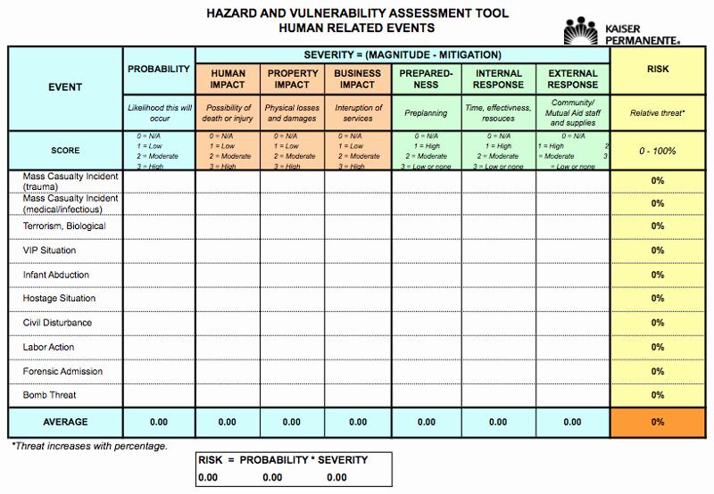 Hospital Emergency Preparedness Plan Template Inspirational Emergency Operations Plan Template