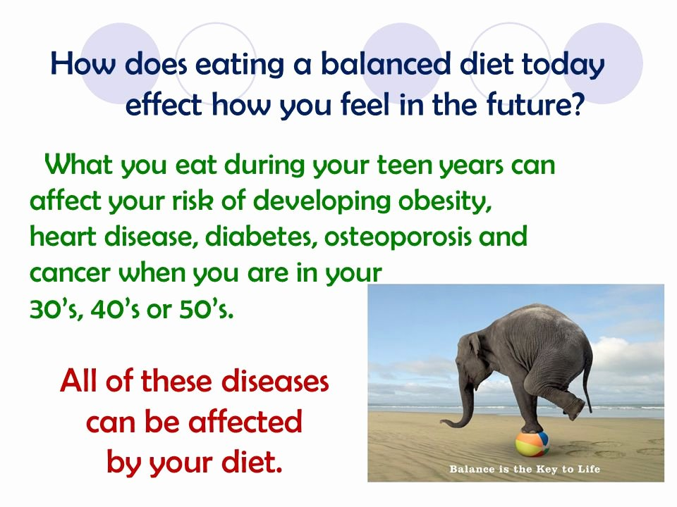 How It Feel Future Download Unique Nutrition Ppt Video Online