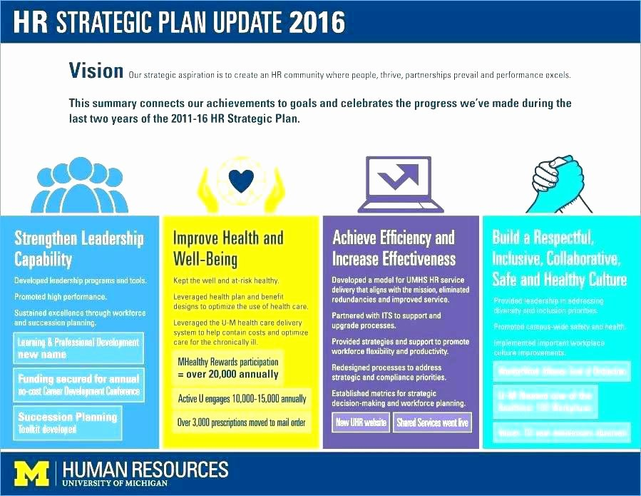 Hr Strategic Plan Template Beautiful Hr Strategy Template – formsauafo