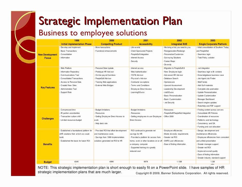 Hr Strategic Plan Template Elegant Sample Strategic Plan Template Sample Templates