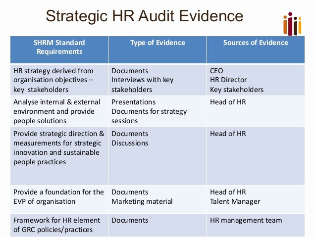 Hr Strategic Plan Template New Hr Strategy 2018 Template for 2018