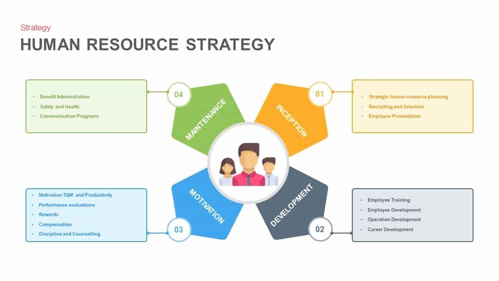 Hr Strategic Plan Template Unique Human Resource Strategy Powerpoint and Keynote Template