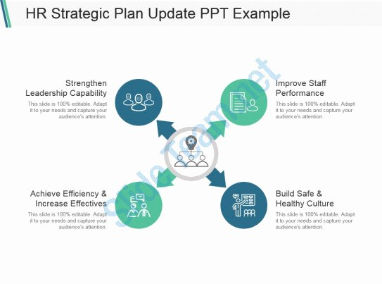 Hr Strategic Plan Template Unique Style Linear 1 Many 4 Piece Powerpoint