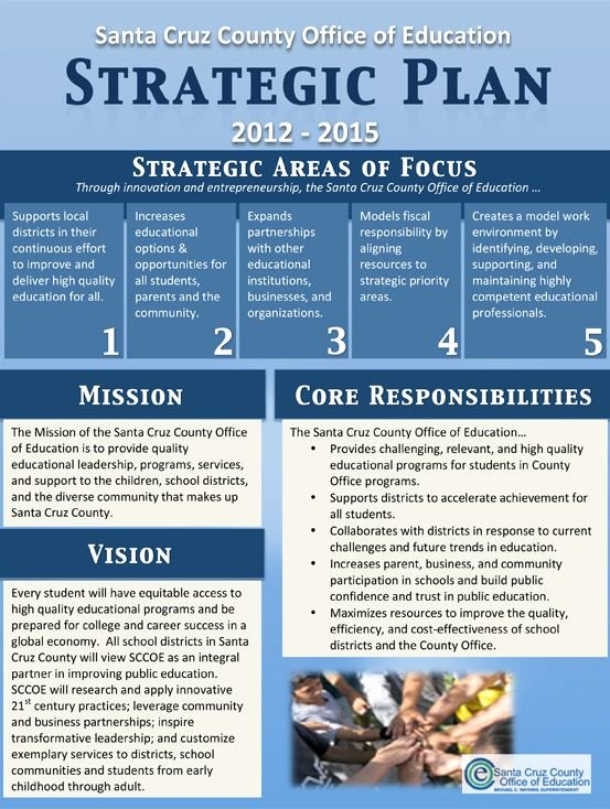 Human Resources Strategic Plan Template Best Of Strategic Plan for Schools Template Google Search