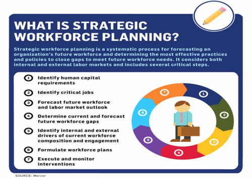 Human Resources Strategic Plan Template Fresh the Excel Lent Way to Track Your Human Resources