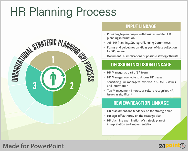 Human Resources Strategic Plan Template Inspirational Tips to Visualise Human Resource Planning On Powerpoint