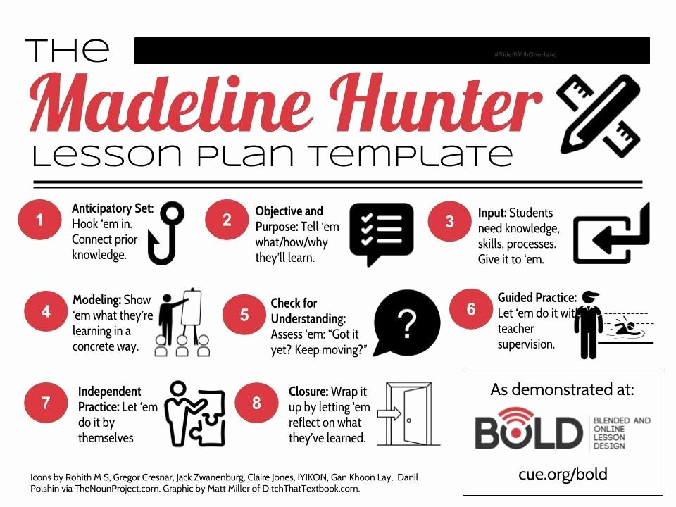 Hunter Lesson Plan Template Elegant Madeline Hunter Lesson Plan Template