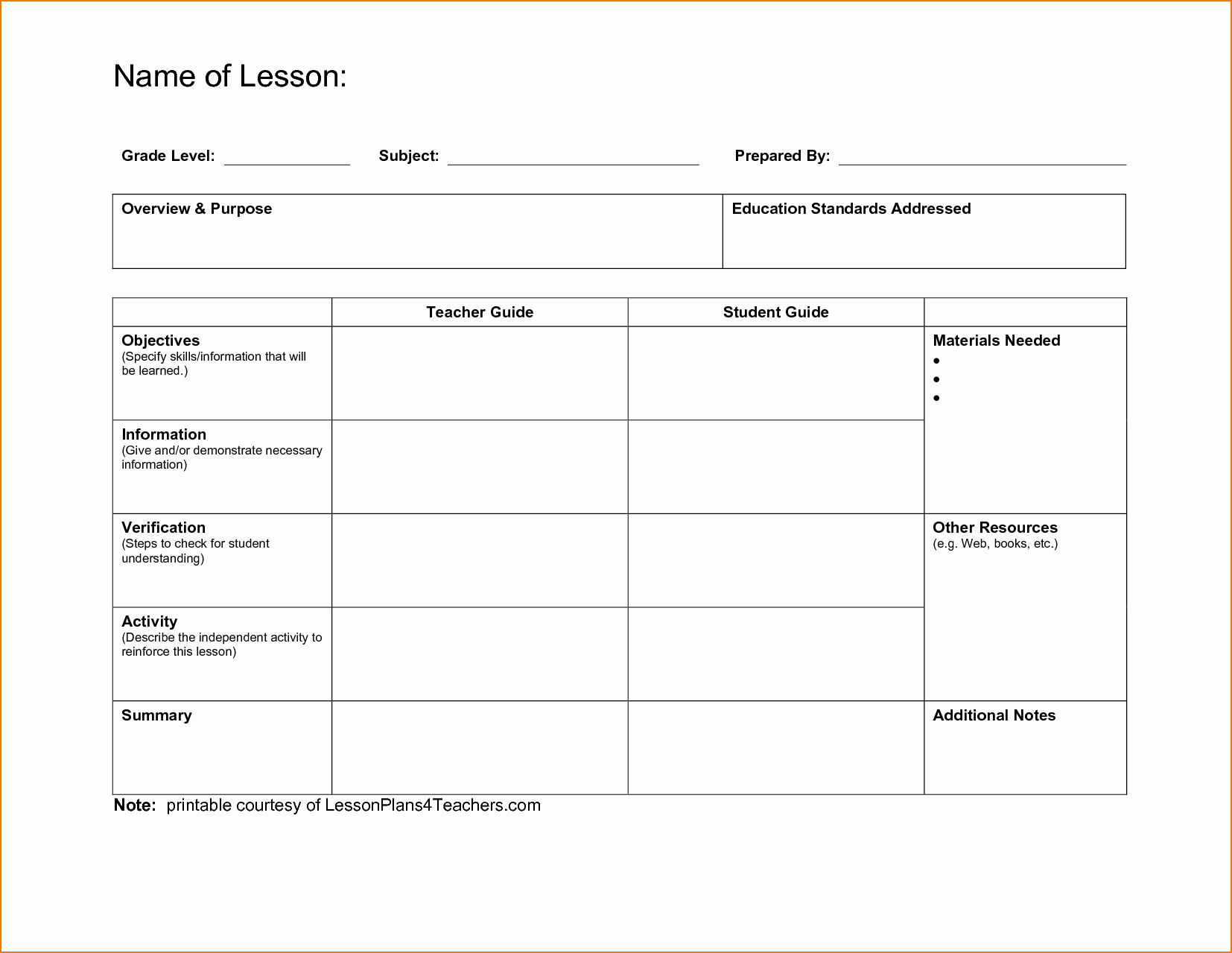 Hunter Lesson Plan Template Luxury Ideas Collection New Madeline Hunter Lesson Plan Template