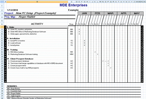 Implementation Plan Template Excel Fresh Free Templates for Excel In Plan Template Sample