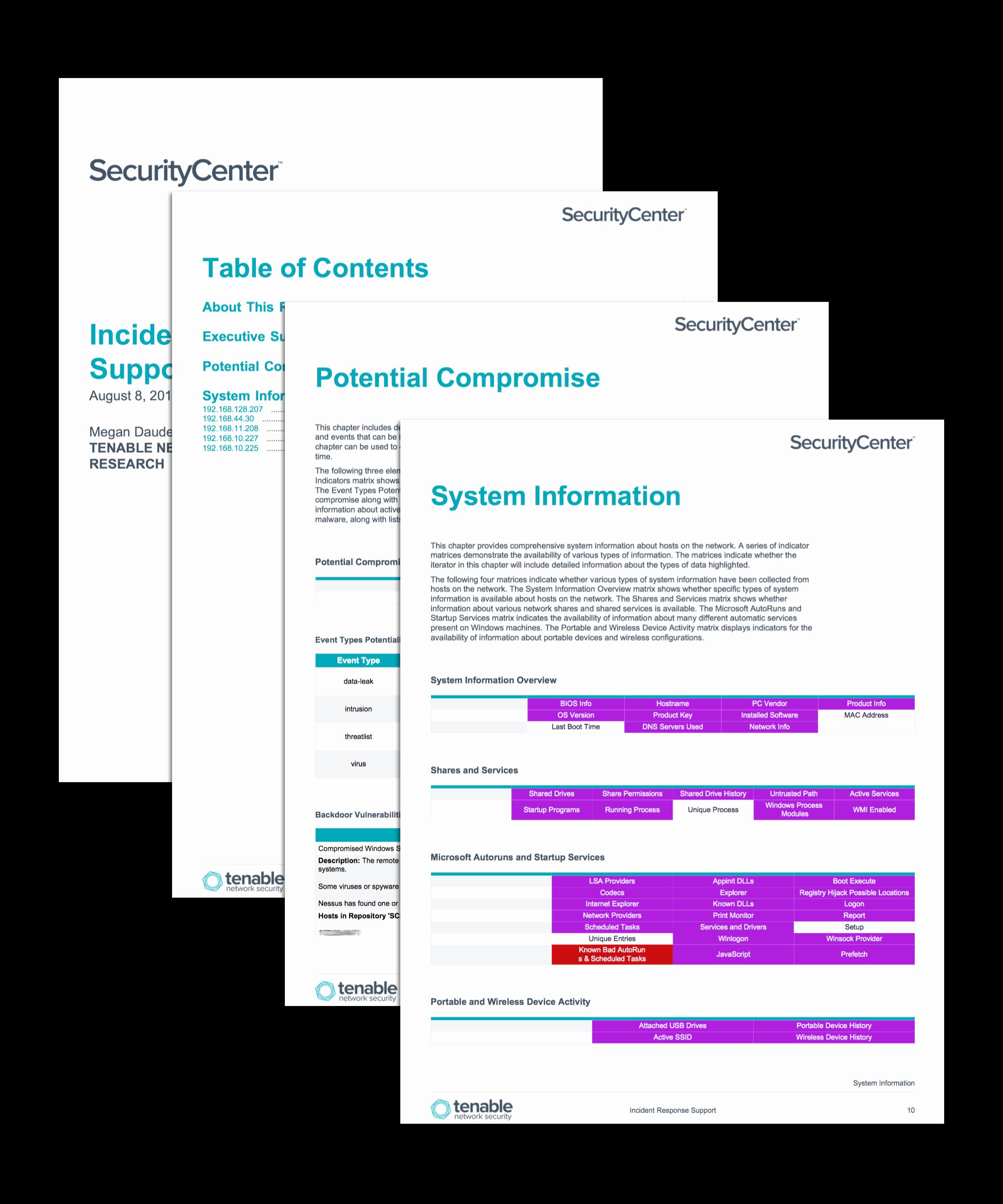 Incident Response Plan Template Best Of Incident Response Support Sc Report Template