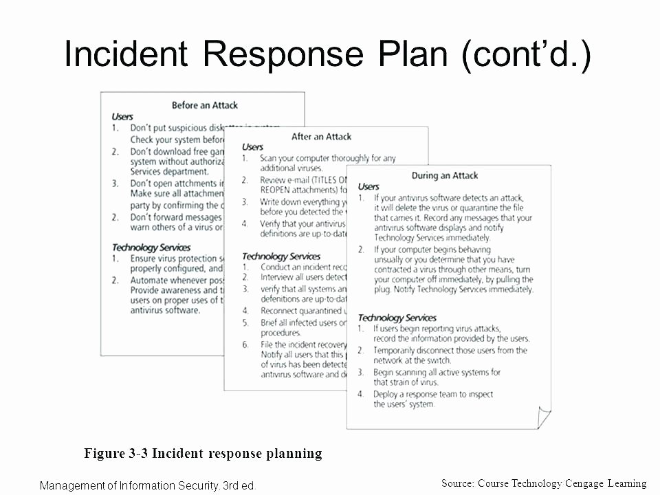 Incident Response Plan Template Nist Beautiful Incident Response Plan Template Puter Security