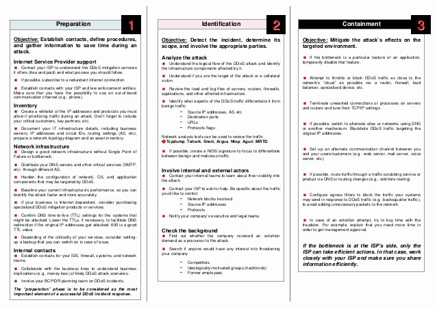 Incident Response Plan Template Sans Luxury 12 Of Sans Incident Response Plan Template