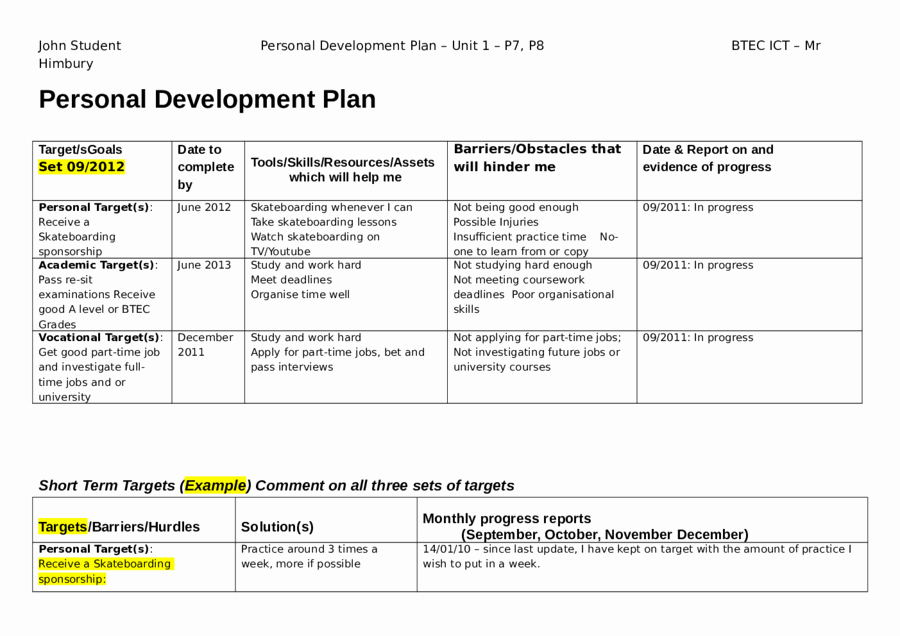 Individual Career Development Plan Template Lovely Personal Development Plan Template