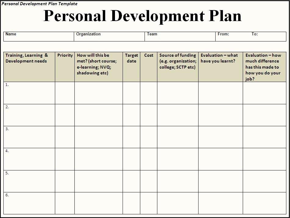 Individual Career Development Plan Template New Personal Development Plan Templates Google Search