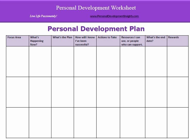 Individual Development Plan Template Best Of Personal Development In organisations
