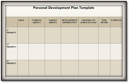 Individual Development Plan Template Inspirational Personal Development Plan Template – 9 Free Samples In Pdf