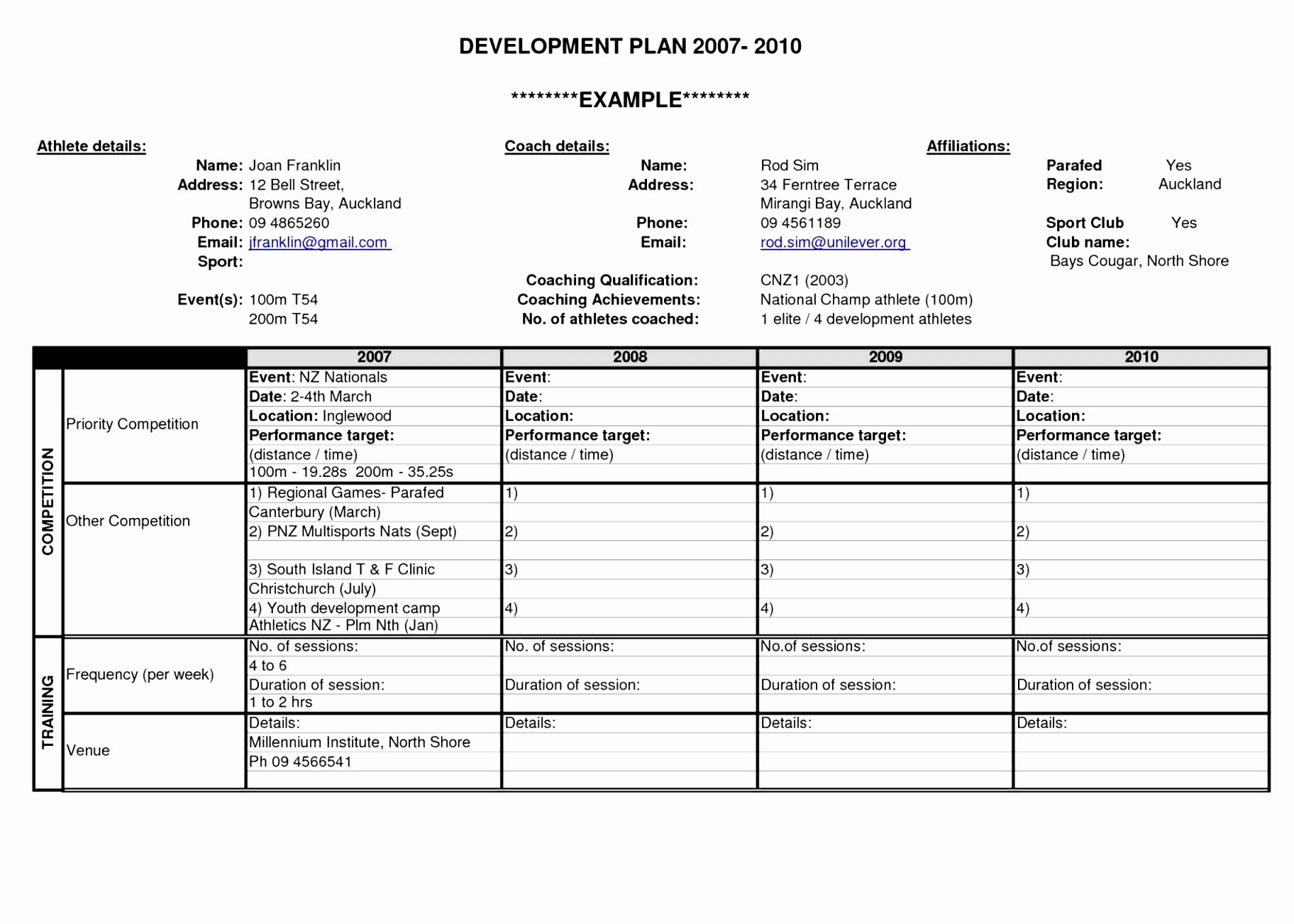 Individual Development Plan Template Word Inspirational Professional Development Plan Template 10 Free Word