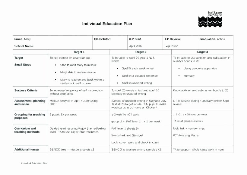 Individual Education Plan Template Awesome Individual Learning Plan Template Easy Writing Individual