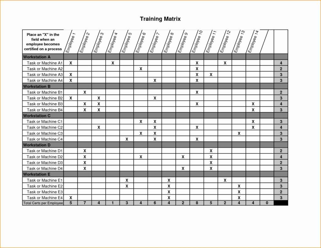 Individual Employee Training Plan Template Lovely Individual Employee Training Plan Template Laobing Kaisuo