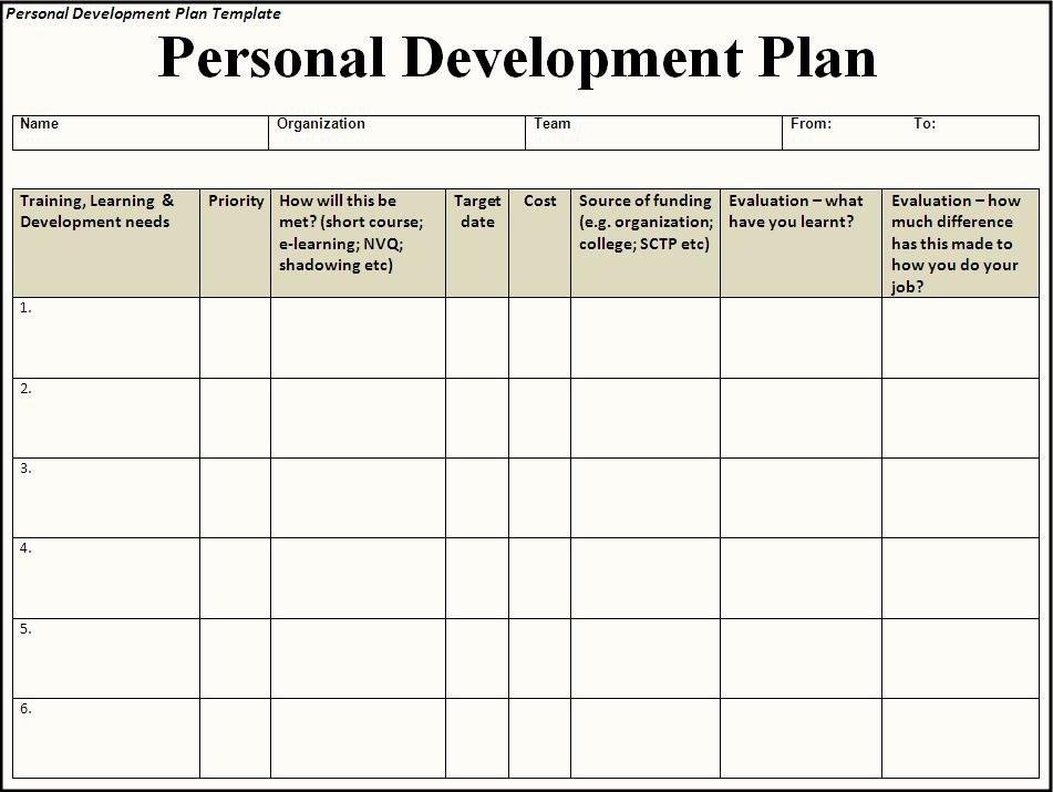 Individual Employee Training Plan Template Unique Personal Development Plan Template