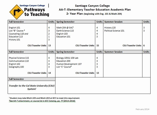 Individual Learning Plan Template Lovely College Education Plan Template to Pin On
