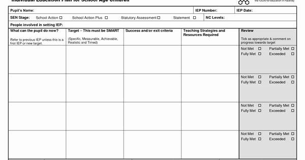 Individual Learning Plan Template Unique Education Templates