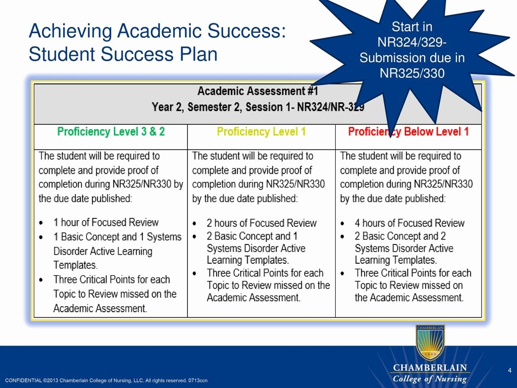 Individual Student Success Plan Template Awesome What is the Academic assessment 1 Aa 1 & What are Your
