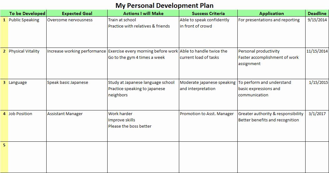 Individual Student Success Plan Template Best Of Personal Development Plan Templates