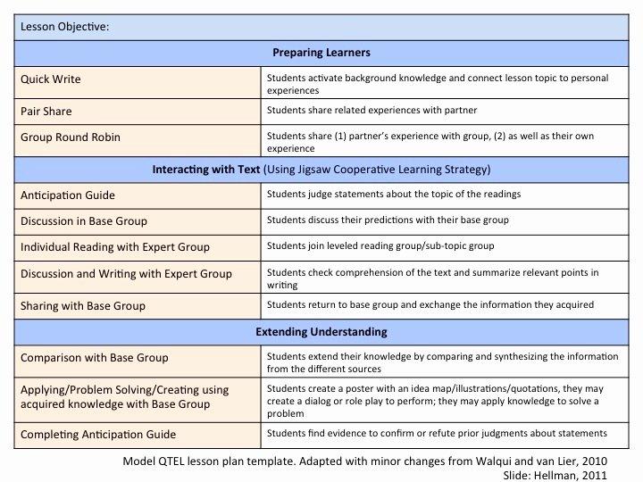 Individual Student Success Plan Template Best Of Qtel Lesson Plan Template Walqui A & Van Lier L 2010