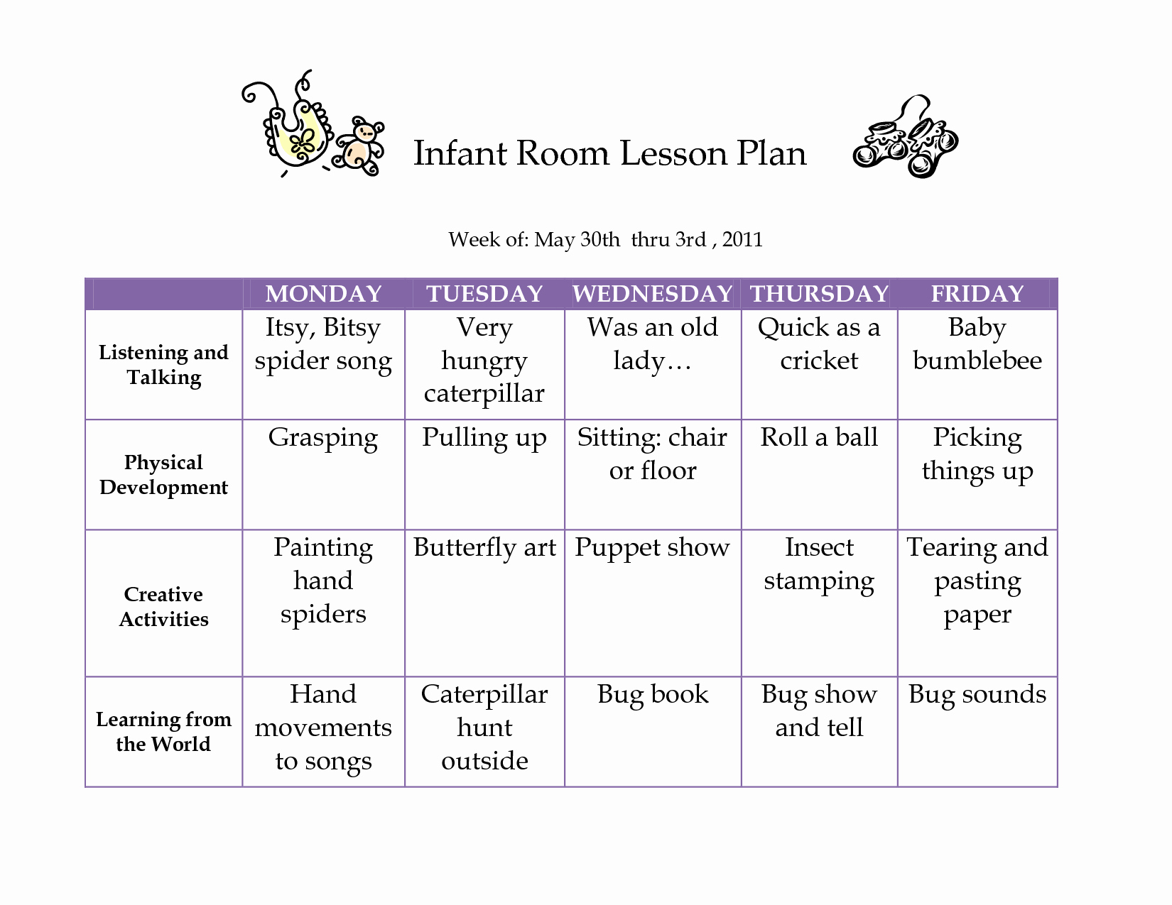 Infant Lesson Plan Template Fresh Creative Curriculum Blank Lesson Plan