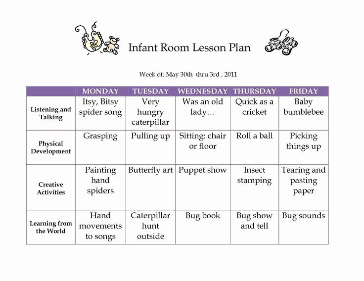 Infant Lesson Plan Template Fresh Creative Curriculum